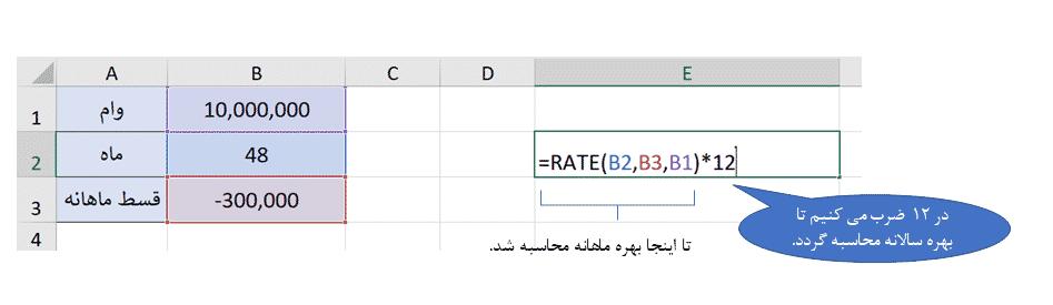 تابع RATE در اکسل