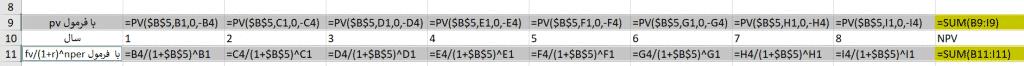 npv 2 تابع NPV در اکسل